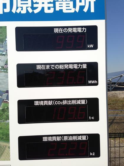 太陽光発電所訪ねて三千里。地球にも自分の懐にも優しい生き方を開拓する新エネルギーマニアの諸国漫遊記-出力